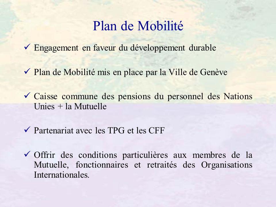 Plan de Mobilité Engagement en faveur du développement durable Plan de Mobilité mis en place par la Ville de Genève Caisse commune des pensions du per