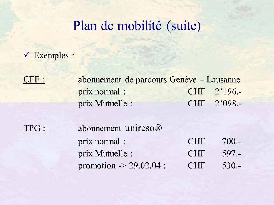Plan de mobilité (suite) Exemples : CFF :abonnement de parcours Genève – Lausanne prix normal : CHF 2196.- prix Mutuelle : CHF2098.- TPG :abonnement u