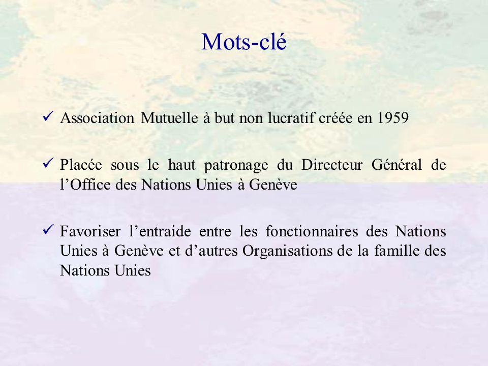 Mots-clé Association Mutuelle à but non lucratif créée en 1959 Placée sous le haut patronage du Directeur Général de lOffice des Nations Unies à Genèv
