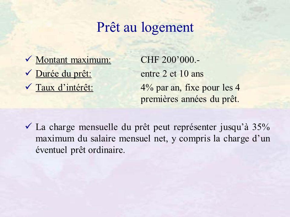 Prêt au logement Montant maximum: CHF 200000.- Durée du prêt: entre 2 et 10 ans Taux dintérêt: 4% par an, fixe pour les 4 premières années du prêt. La