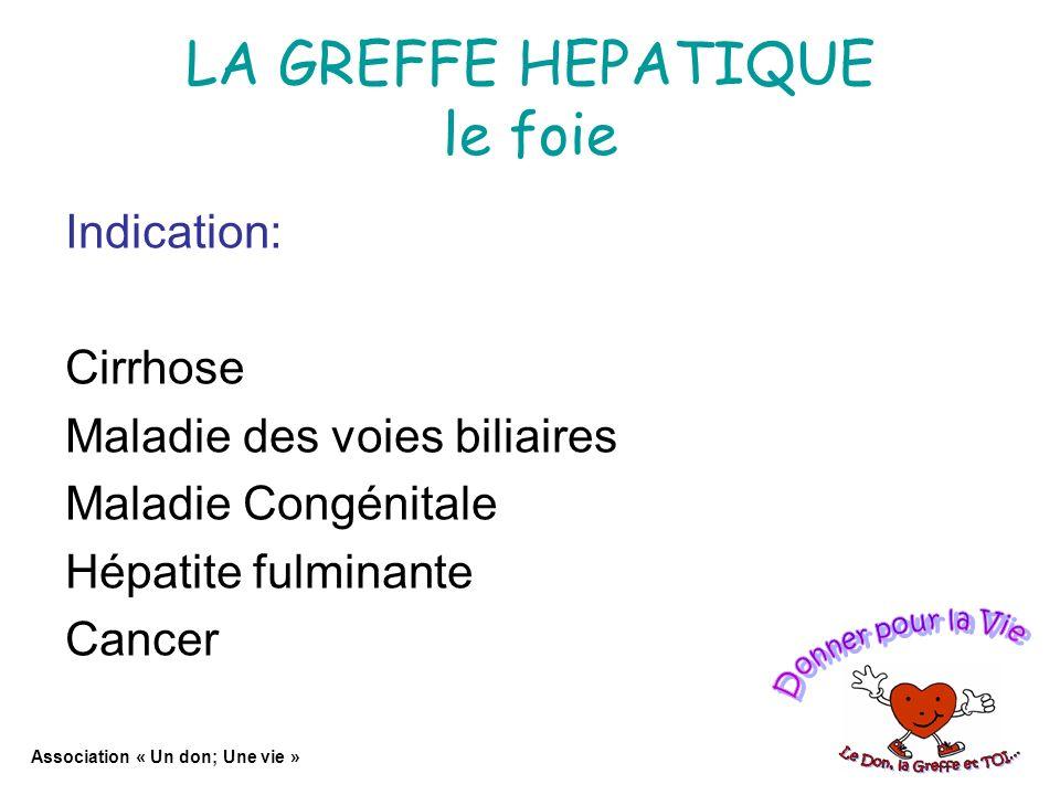 LA GREFFE HEPATIQUE le foie Indication: Cirrhose Maladie des voies biliaires Maladie Congénitale Hépatite fulminante Cancer Association « Un don; Une vie »