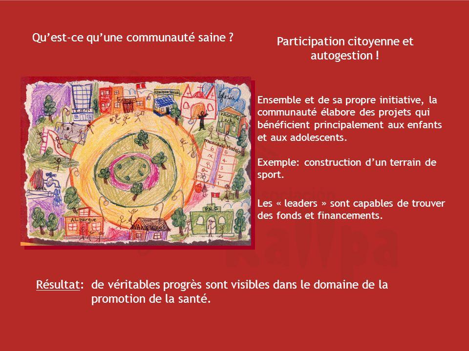 Quest-ce quune communauté saine .Participation citoyenne et autogestion .