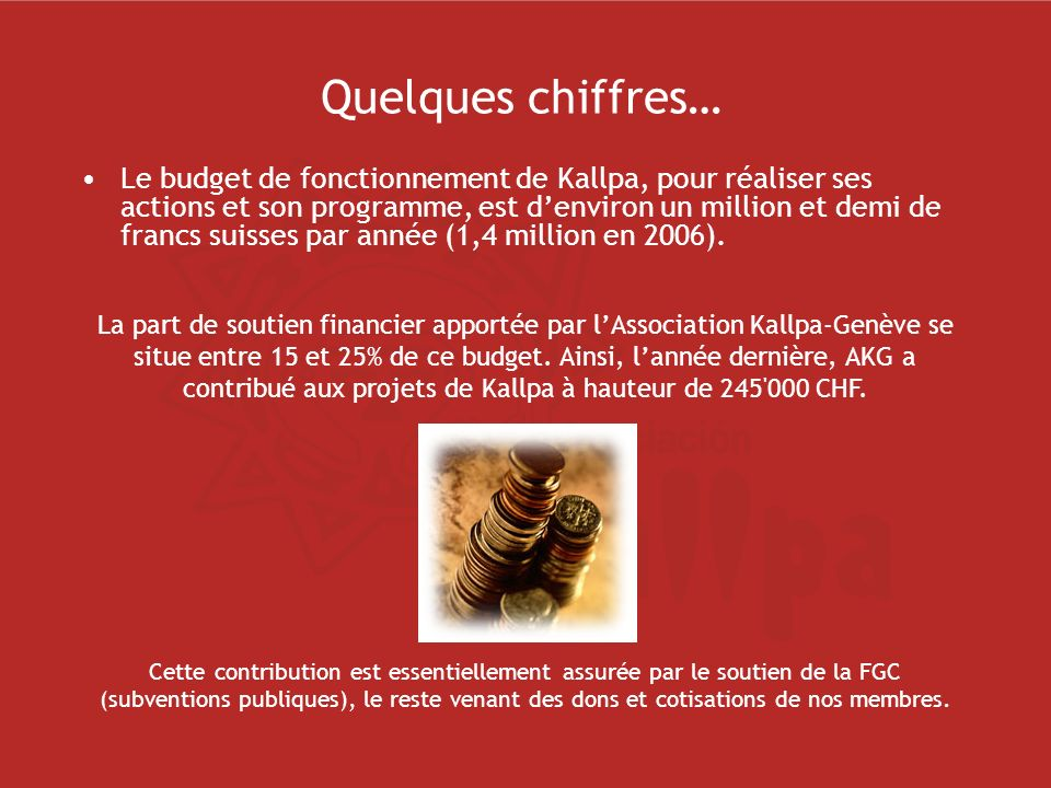 Le budget de fonctionnement de Kallpa, pour réaliser ses actions et son programme, est denviron un million et demi de francs suisses par année (1,4 million en 2006).
