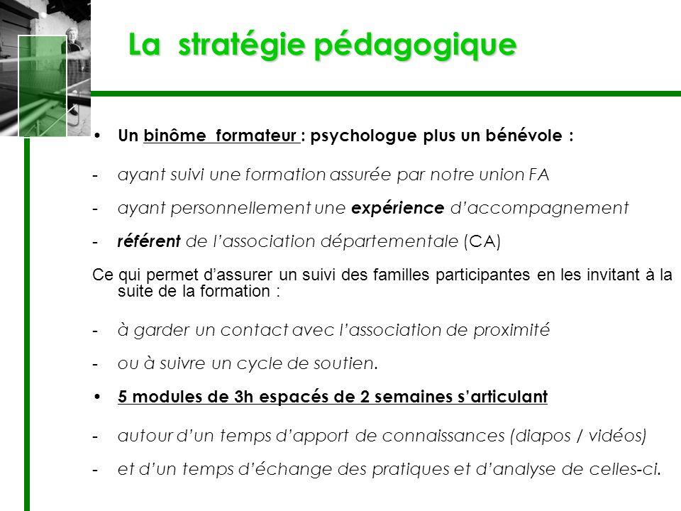 Un binôme formateur : psychologue plus un bénévole : -ayant suivi une formation assurée par notre union FA -ayant personnellement une expérience dacco