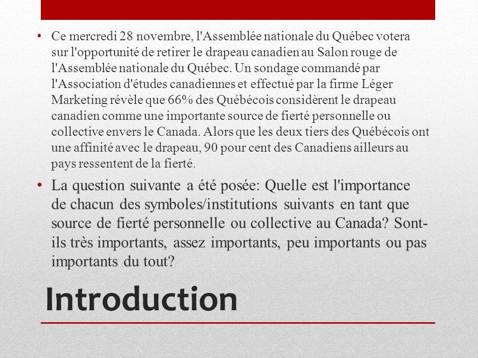 Introduction Ce mercredi 28 novembre, l Assemblée nationale du Québec votera sur l opportunité de retirer le drapeau canadien au Salon rouge de l Assemblée nationale du Québec.