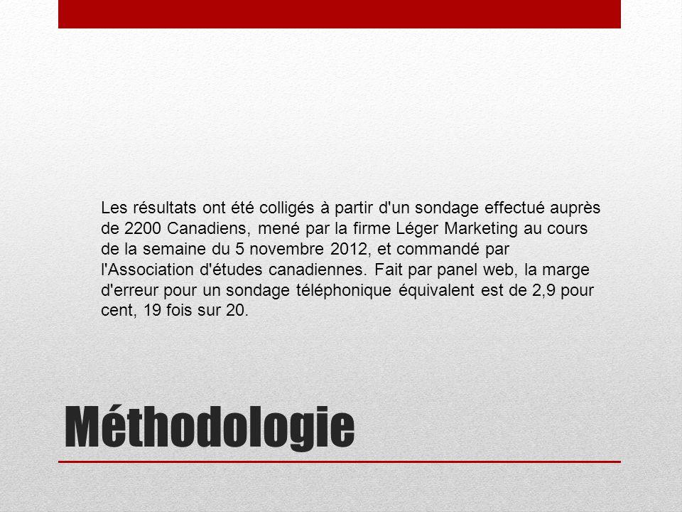 Méthodologie Les résultats ont été colligés à partir d un sondage effectué auprès de 2200 Canadiens, mené par la firme Léger Marketing au cours de la semaine du 5 novembre 2012, et commandé par l Association d études canadiennes.