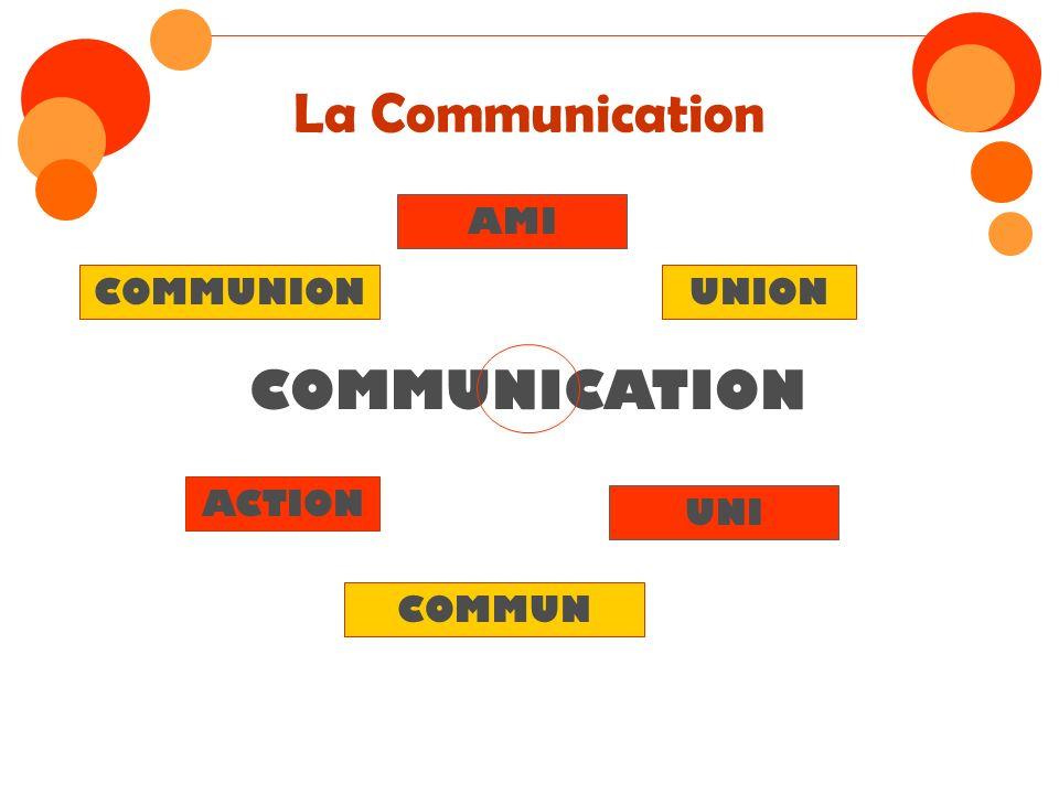 Communiquer La communication est le processus De transmission dinformations De la mise en commun dinformations et de connaissances Idéalement une grande partie de la communication se fait en dialoguant