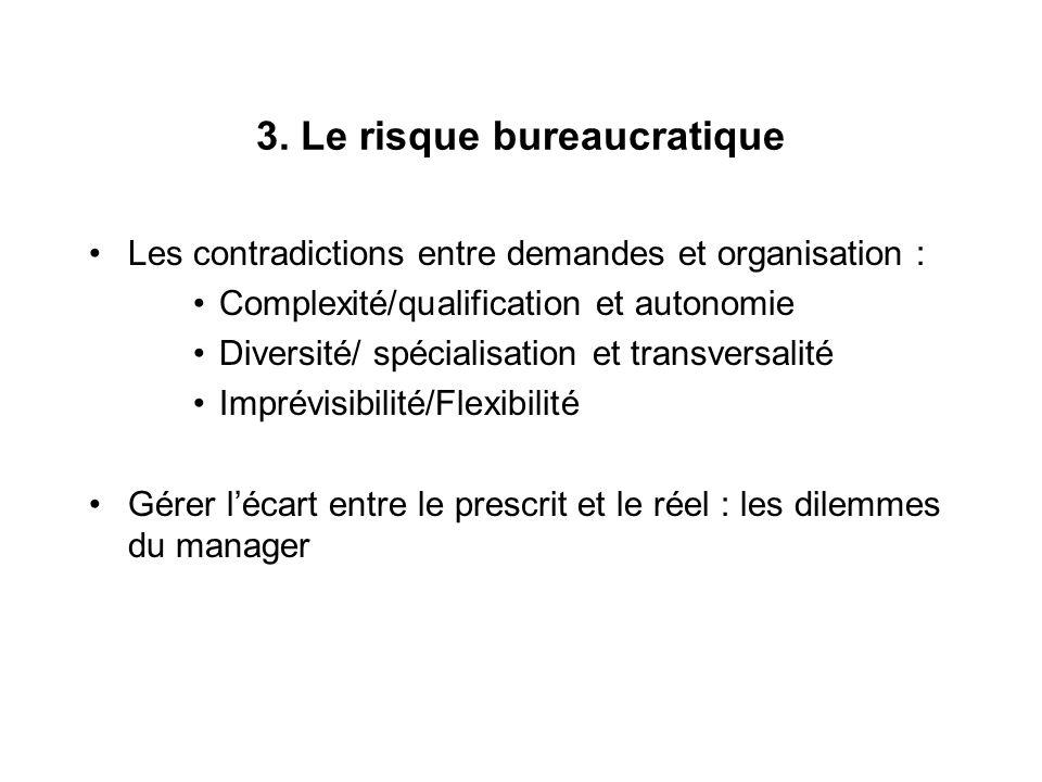 3. Le risque bureaucratique Les contradictions entre demandes et organisation : Complexité/qualification et autonomie Diversité/ spécialisation et tra