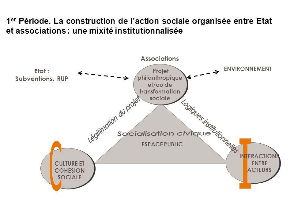 1 er Période. La construction de laction sociale organisée entre Etat et associations : une mixité institutionnalisée ENVIRONNEMENT Projet philanthrop
