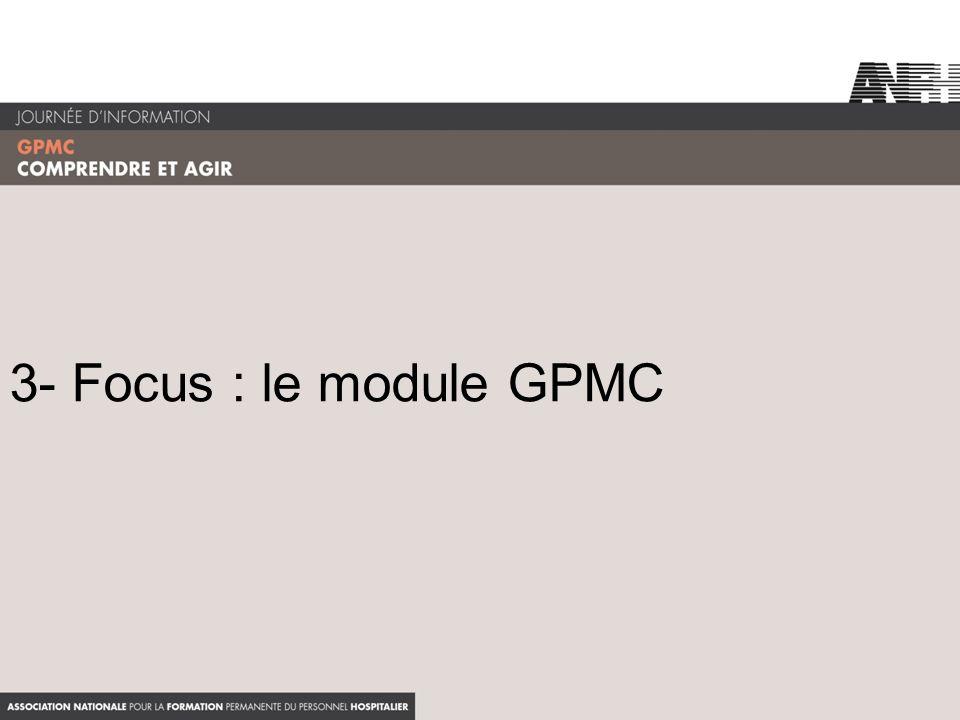 3- Focus : le module GPMC