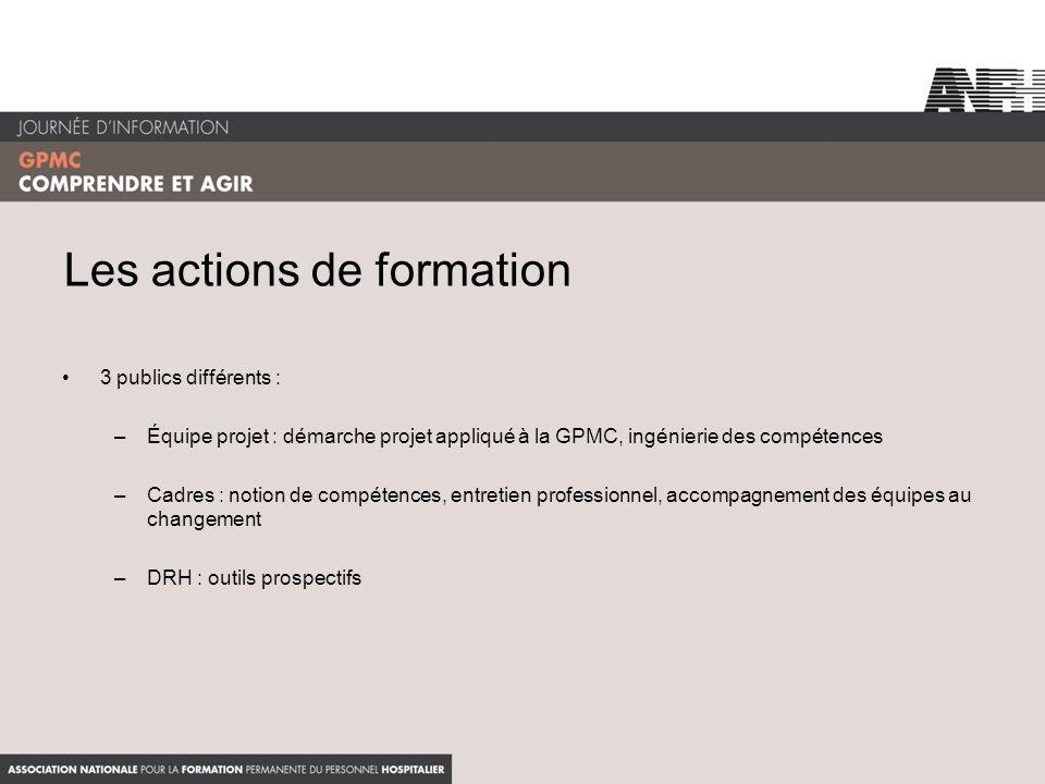 Les actions de formation 3 publics différents : –Équipe projet : démarche projet appliqué à la GPMC, ingénierie des compétences –Cadres : notion de co