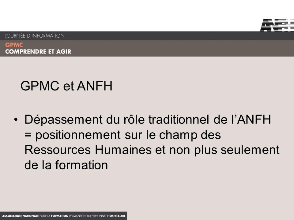 GPMC et ANFH Dépassement du rôle traditionnel de lANFH = positionnement sur le champ des Ressources Humaines et non plus seulement de la formation