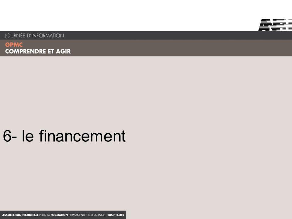 6- le financement