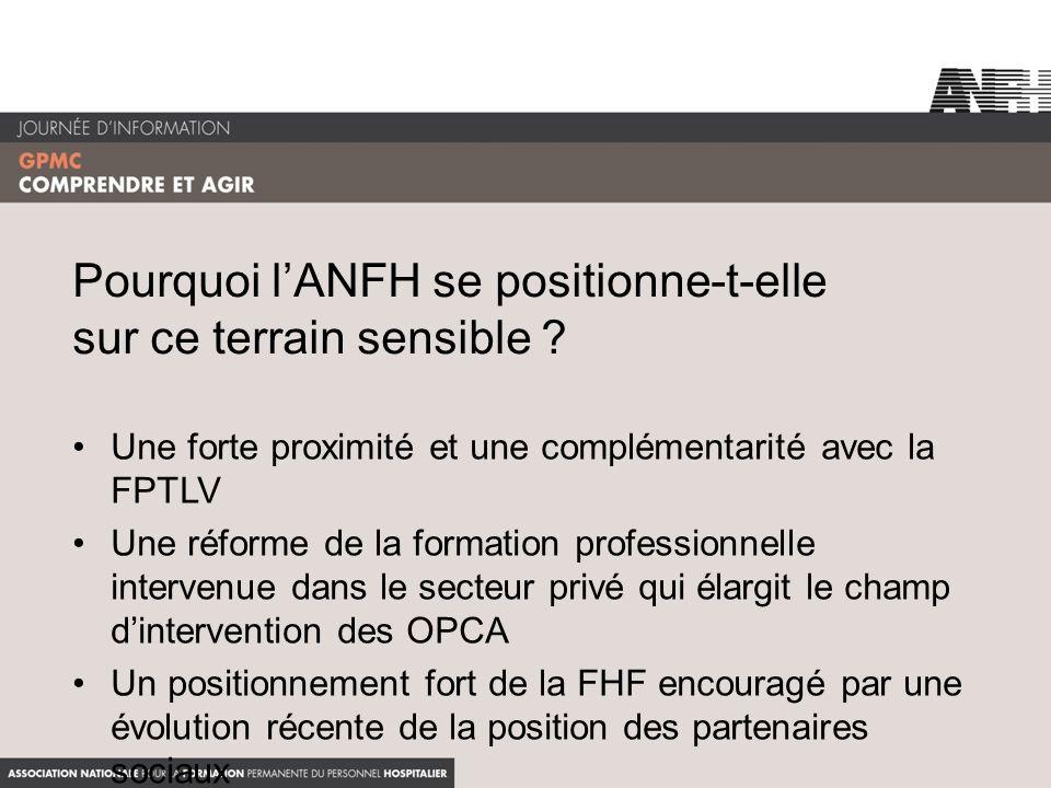 Pourquoi lANFH se positionne-t-elle sur ce terrain sensible ? Une forte proximité et une complémentarité avec la FPTLV Une réforme de la formation pro