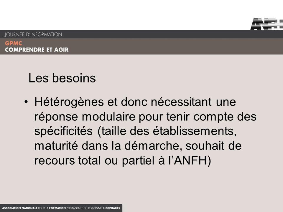 Les besoins Hétérogènes et donc nécessitant une réponse modulaire pour tenir compte des spécificités (taille des établissements, maturité dans la déma