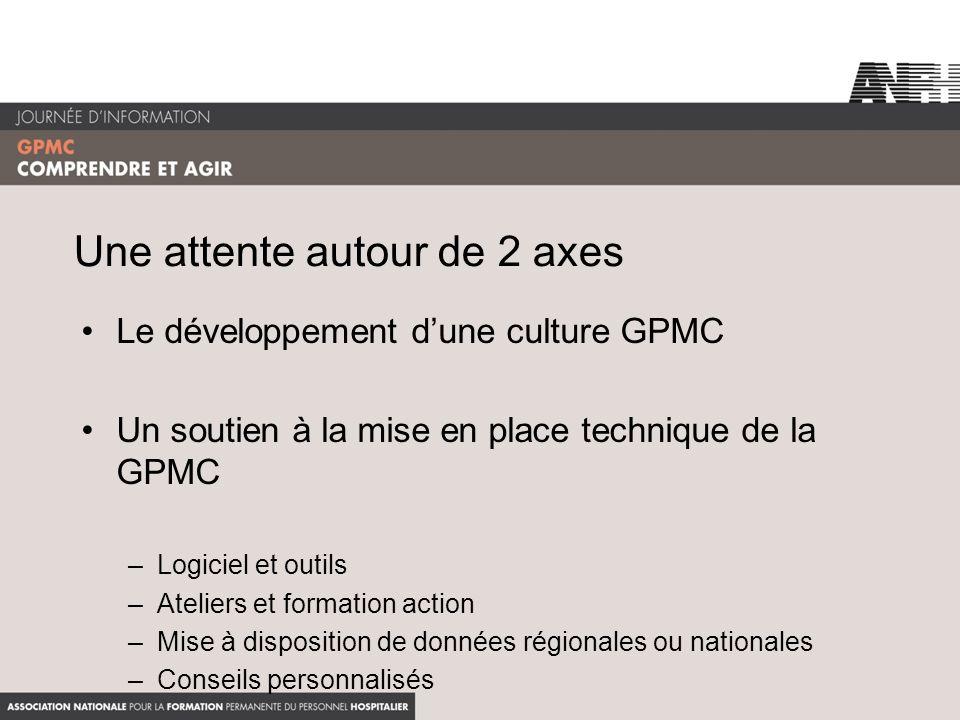 Une attente autour de 2 axes Le développement dune culture GPMC Un soutien à la mise en place technique de la GPMC –Logiciel et outils –Ateliers et fo