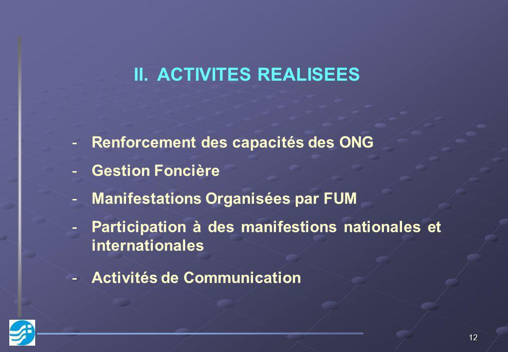 12 II.ACTIVITES REALISEES F.U.M. : Une émanation du Programme de Gestion Urbaine (PGU); Une ONG du Développement Urbain; Un membre fondateur du réseau