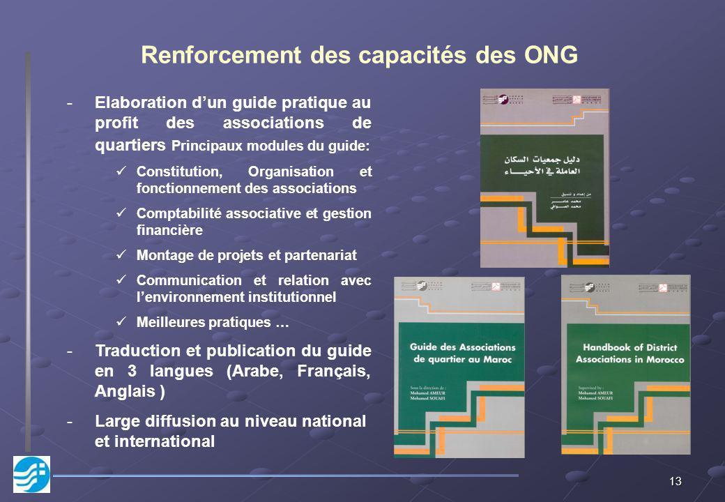 13 Renforcement des capacités des ONG -Elaboration dun guide pratique au profit des associations de quartiers Principaux modules du guide: Constitutio