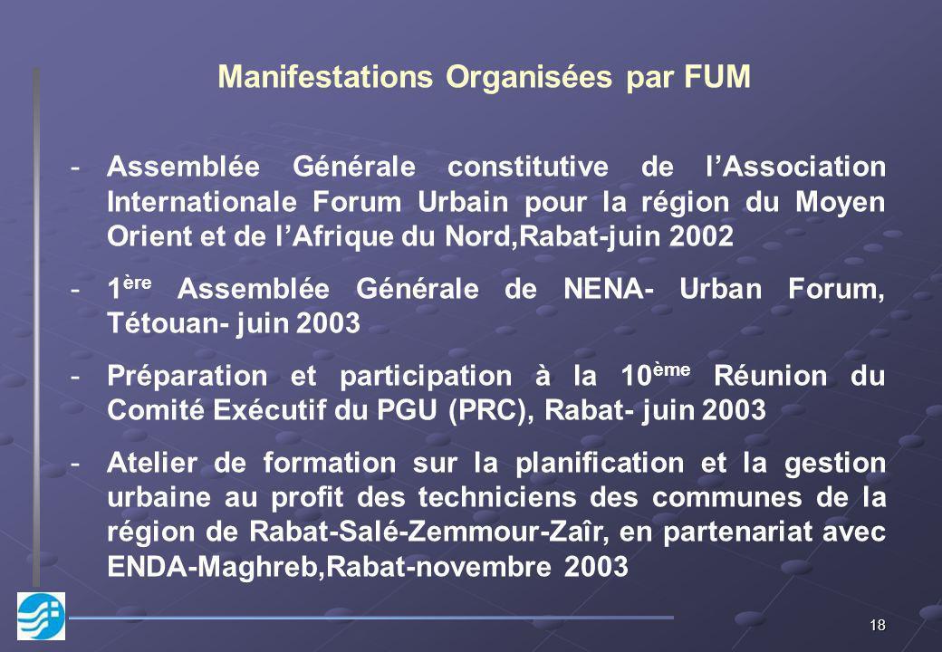 18 Manifestations Organisées par FUM -Assemblée Générale constitutive de lAssociation Internationale Forum Urbain pour la région du Moyen Orient et de