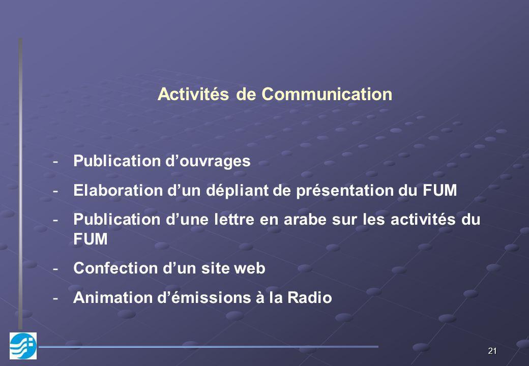 21 Activités de Communication -Publication douvrages -Elaboration dun dépliant de présentation du FUM -Publication dune lettre en arabe sur les activi