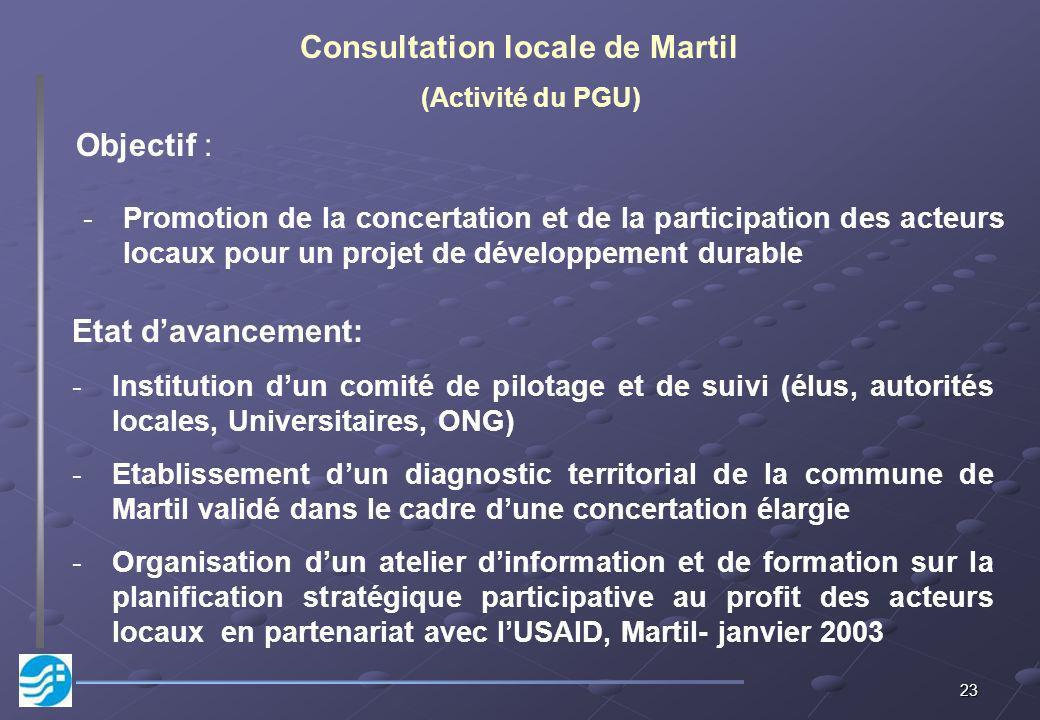 23 Consultation locale de Martil (Activité du PGU) -Promotion de la concertation et de la participation des acteurs locaux pour un projet de développe