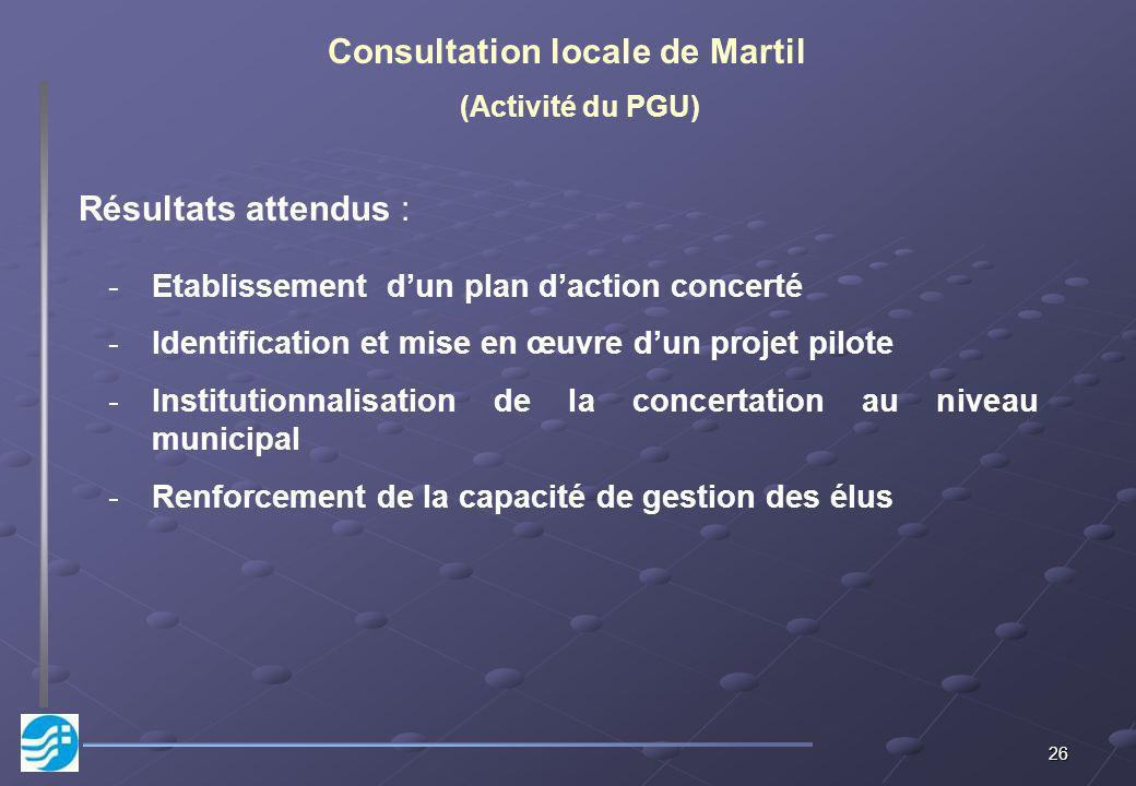 26 Consultation locale de Martil (Activité du PGU) -Etablissement dun plan daction concerté -Identification et mise en œuvre dun projet pilote -Institutionnalisation de la concertation au niveau municipal -Renforcement de la capacité de gestion des élus Résultats attendus :