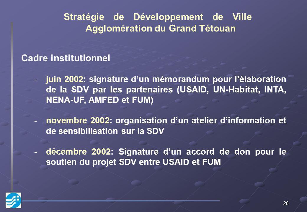 28 Stratégie de Développement de Ville Agglomération du Grand Tétouan Cadre institutionnel -juin 2002: signature dun mémorandum pour lélaboration de la SDV par les partenaires (USAID, UN-Habitat, INTA, NENA-UF, AMFED et FUM) -novembre 2002: organisation dun atelier dinformation et de sensibilisation sur la SDV -décembre 2002: Signature dun accord de don pour le soutien du projet SDV entre USAID et FUM