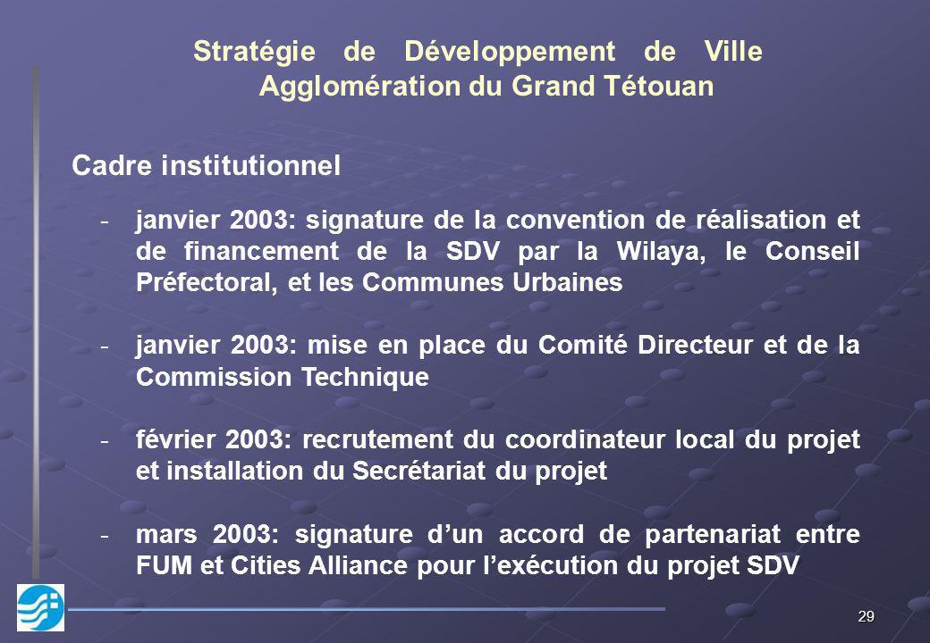 29 Stratégie de Développement de Ville Agglomération du Grand Tétouan Cadre institutionnel -janvier 2003: signature de la convention de réalisation et