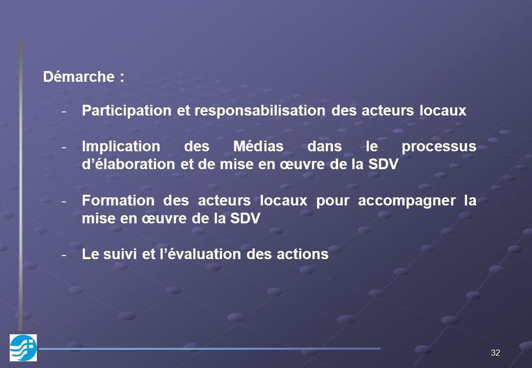 32 Démarche : -Participation et responsabilisation des acteurs locaux -Implication des Médias dans le processus délaboration et de mise en œuvre de la