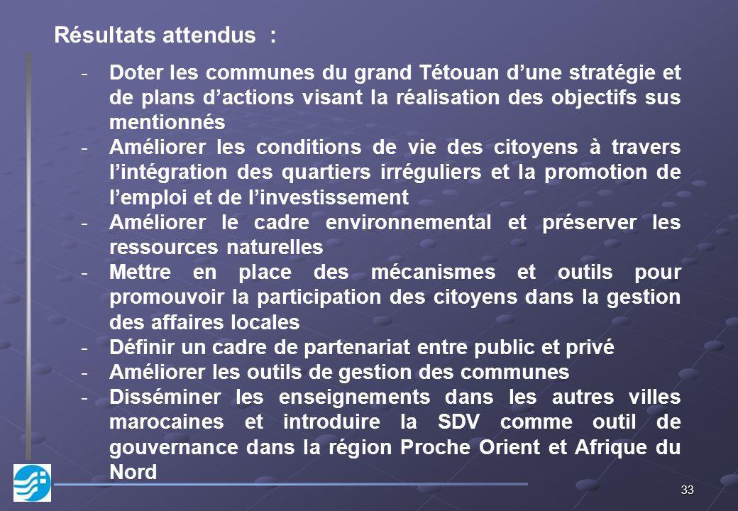 33 Résultats attendus : -Doter les communes du grand Tétouan dune stratégie et de plans dactions visant la réalisation des objectifs sus mentionnés -Améliorer les conditions de vie des citoyens à travers lintégration des quartiers irréguliers et la promotion de lemploi et de linvestissement -Améliorer le cadre environnemental et préserver les ressources naturelles -Mettre en place des mécanismes et outils pour promouvoir la participation des citoyens dans la gestion des affaires locales -Définir un cadre de partenariat entre public et privé -Améliorer les outils de gestion des communes -Disséminer les enseignements dans les autres villes marocaines et introduire la SDV comme outil de gouvernance dans la région Proche Orient et Afrique du Nord