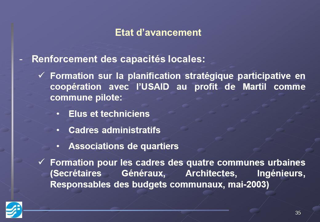 35 -Renforcement des capacités locales: Formation sur la planification stratégique participative en coopération avec lUSAID au profit de Martil comme