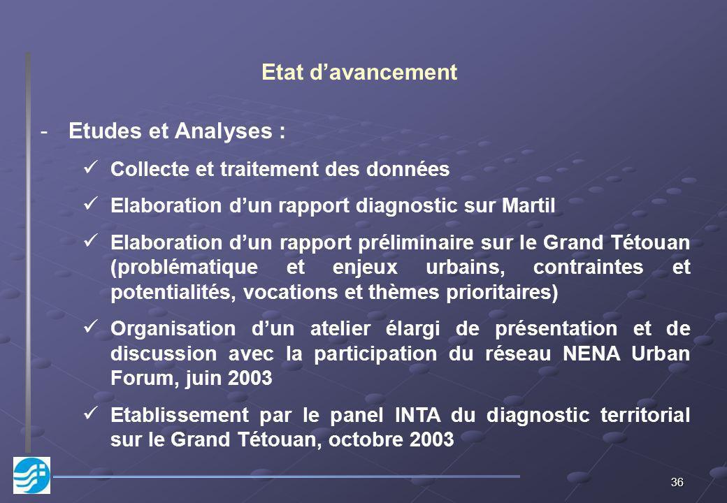 36 -Etudes et Analyses : Collecte et traitement des données Elaboration dun rapport diagnostic sur Martil Elaboration dun rapport préliminaire sur le