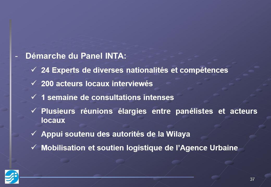37 -Démarche du Panel INTA: 24 Experts de diverses nationalités et compétences 200 acteurs locaux interviewés 1 semaine de consultations intenses Plus