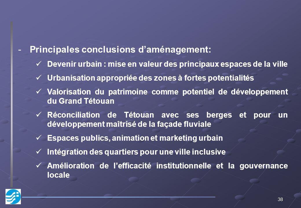 38 -Principales conclusions daménagement: Devenir urbain : mise en valeur des principaux espaces de la ville Urbanisation appropriée des zones à forte
