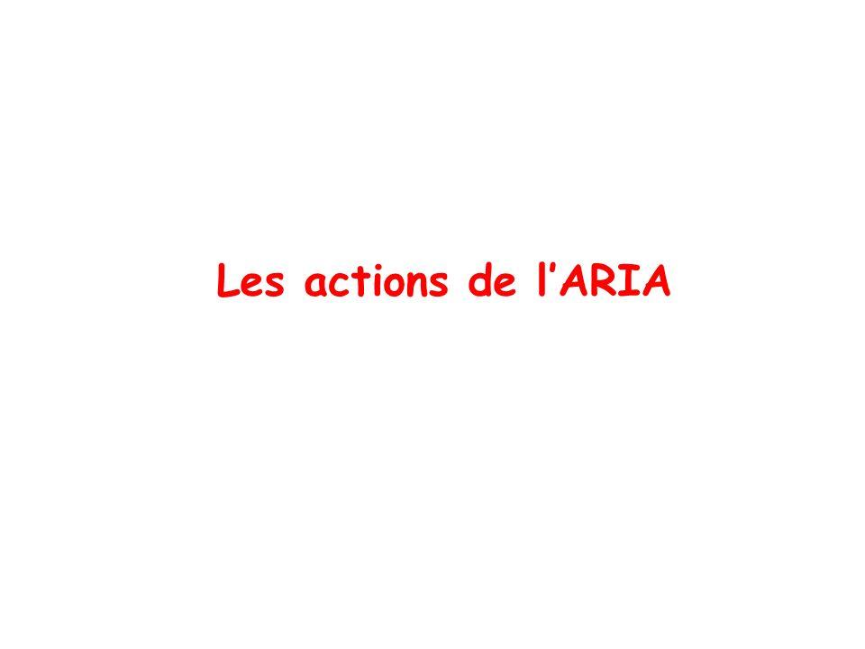 Les actions de lARIA