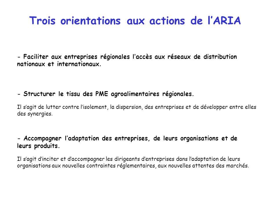 Trois orientations aux actions de lARIA - Faciliter aux entreprises régionales laccès aux réseaux de distribution nationaux et internationaux.