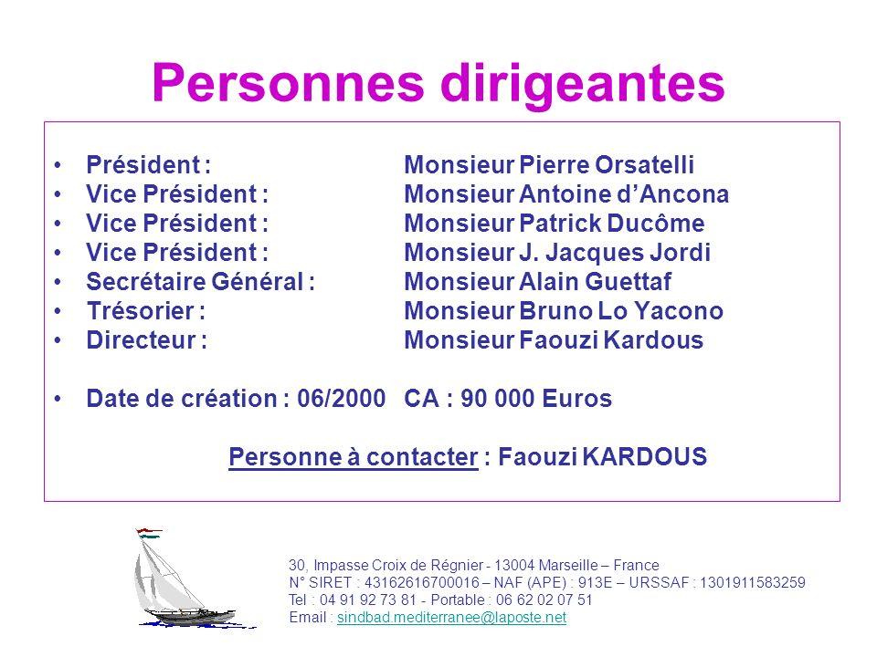 Personnes dirigeantes Président : Monsieur Pierre Orsatelli Vice Président : Monsieur Antoine dAncona Vice Président : Monsieur Patrick Ducôme Vice Pr