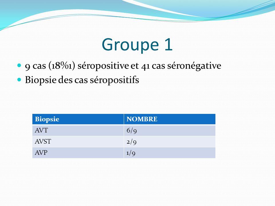 Groupe 1 9 cas (18%1) séropositive et 41 cas séronégative Biopsie des cas séropositifs BiopsieNOMBRE AVT6/9 AVST2/9 AVP1/9
