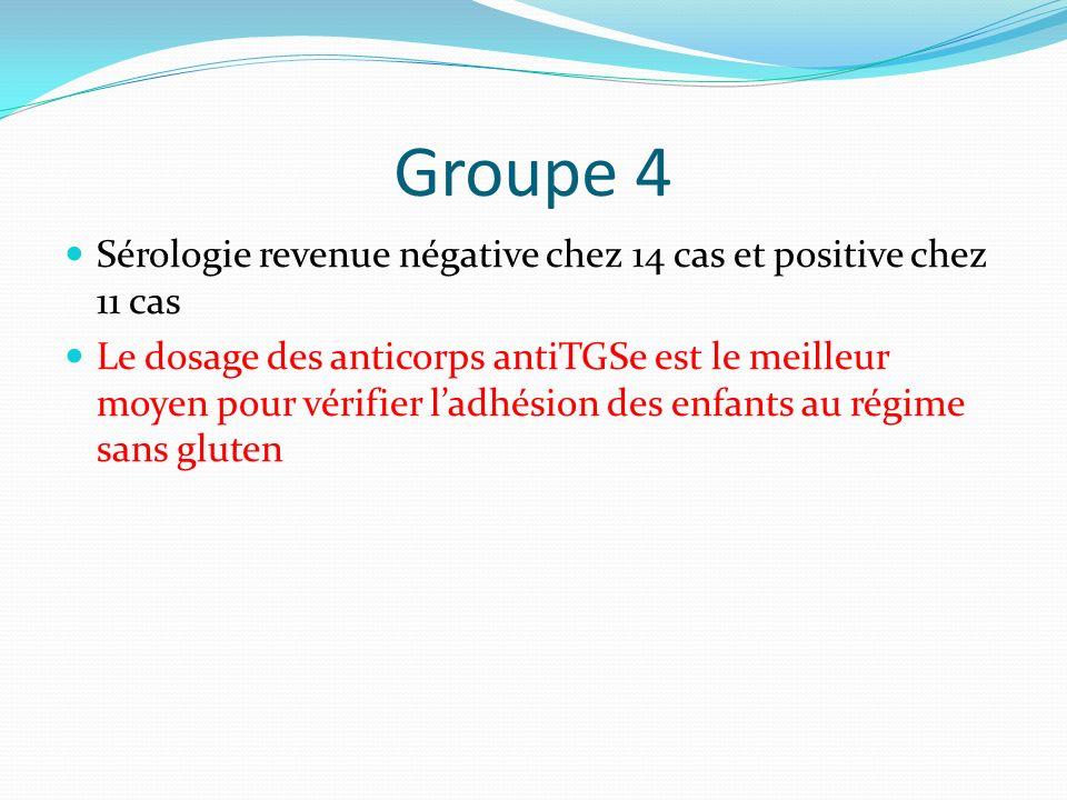 Groupe 4 Sérologie revenue négative chez 14 cas et positive chez 11 cas Le dosage des anticorps antiTGSe est le meilleur moyen pour vérifier ladhésion