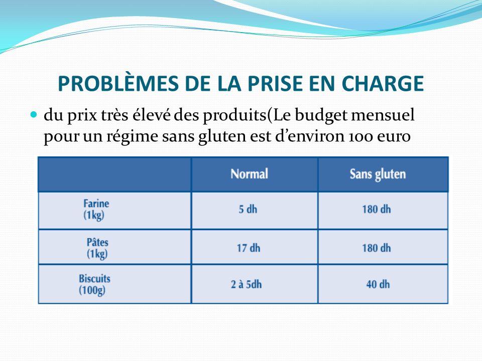 PROBLÈMES DE LA PRISE EN CHARGE du prix très élevé des produits(Le budget mensuel pour un régime sans gluten est denviron 100 euro
