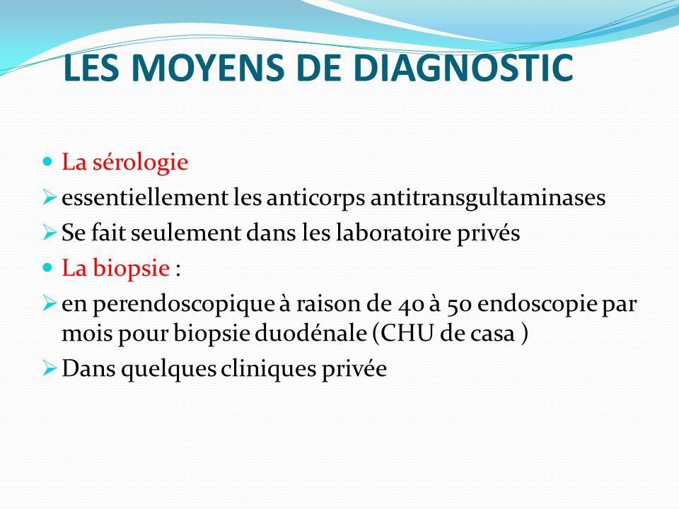 LES MOYENS DE DIAGNOSTIC La sérologie essentiellement les anticorps antitransgultaminases Se fait seulement dans les laboratoire privés La biopsie : e