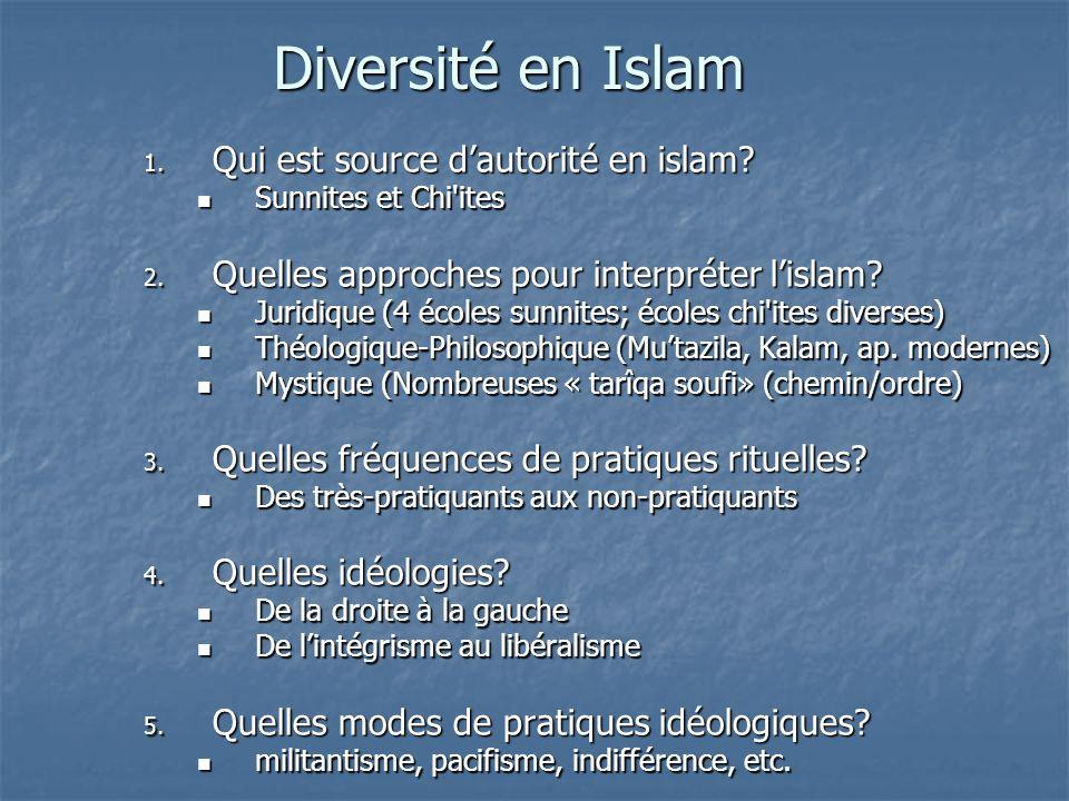 Diversité en Islam 1. Qui est source dautorité en islam? Sunnites et Chi'ites Sunnites et Chi'ites 2. Quelles approches pour interpréter lislam? Jurid