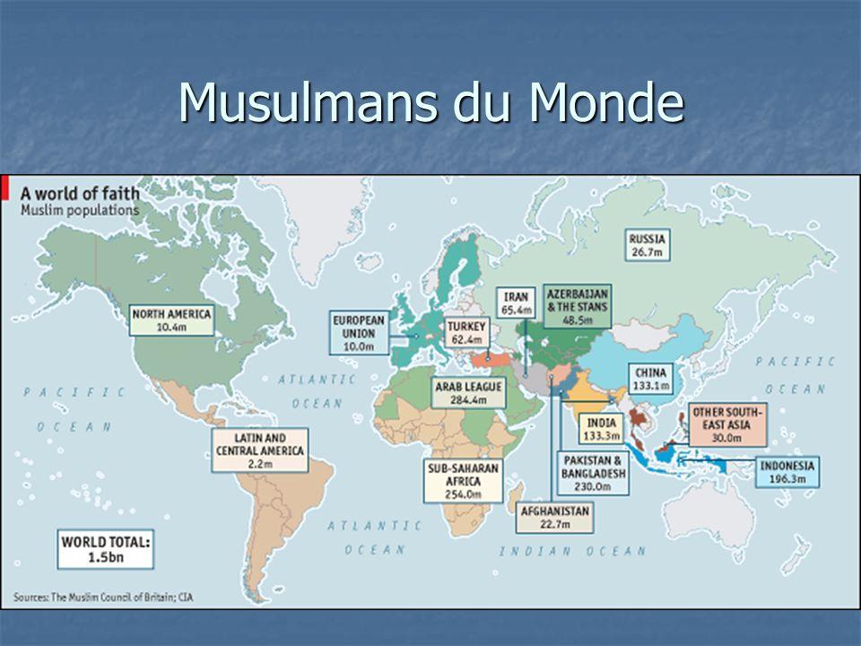 Musulmans du Monde