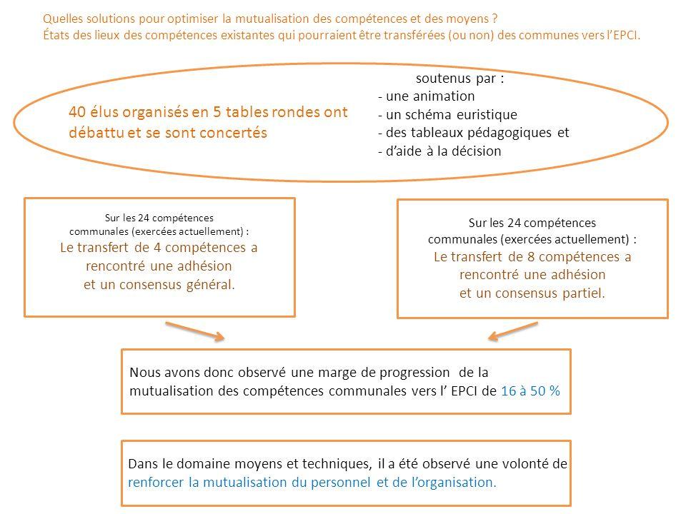 Quelles solutions pour optimiser la mutualisation des compétences et des moyens ? États des lieux des compétences existantes qui pourraient être trans