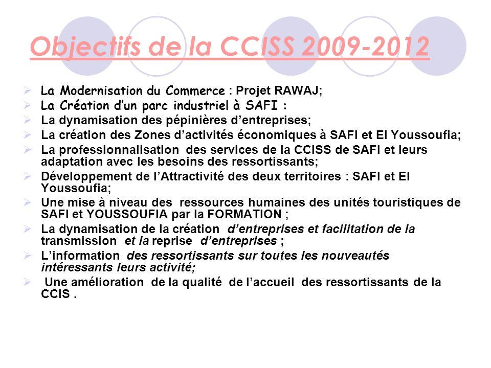 Objectifs de la CCISS 2009-2012 La Modernisation du Commerce : Projet RAWAJ; La Création dun parc industriel à SAFI : La dynamisation des pépinières dentreprises; La création des Zones dactivités économiques à SAFI et El Youssoufia; La professionnalisation des services de la CCISS de SAFI et leurs adaptation avec les besoins des ressortissants; Développement de lAttractivité des deux territoires : SAFI et El Youssoufia; Une mise à niveau des ressources humaines des unités touristiques de SAFI et YOUSSOUFIA par la FORMATION ; La dynamisation de la création dentreprises et facilitation de la transmission et la reprise dentreprises ; Linformation des ressortissants sur toutes les nouveautés intéressants leurs activité; Une amélioration de la qualité de laccueil des ressortissants de la CCIS.