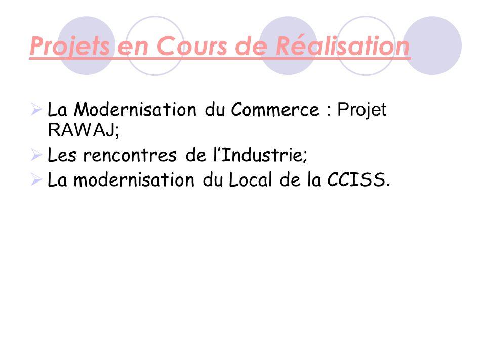 Projets en Cours de Réalisation La Modernisation du Commerce : Projet RAWAJ; Les rencontres de lIndustrie; La modernisation du Local de la CCISS.