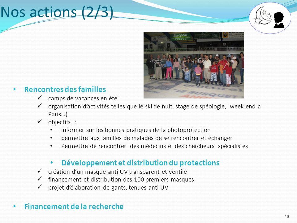 10 Nos actions (2/3) Rencontres des familles camps de vacances en été organisation dactivités telles que le ski de nuit, stage de spéologie, week-end