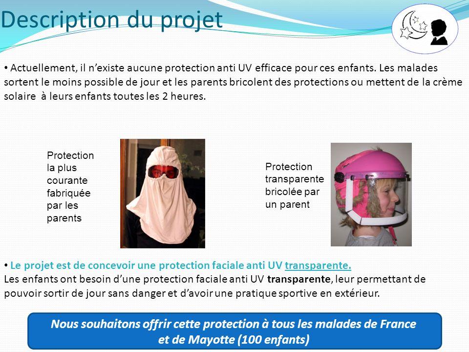 Description du projet Actuellement, il nexiste aucune protection anti UV efficace pour ces enfants. Les malades sortent le moins possible de jour et l