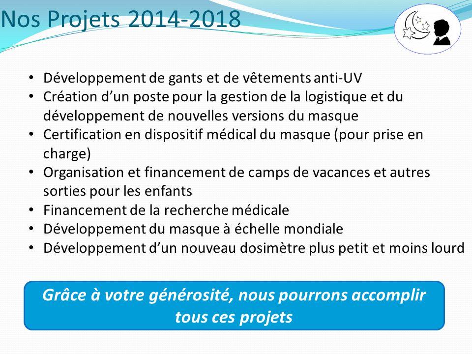 Nos Projets 2014-2018 Développement de gants et de vêtements anti-UV Création dun poste pour la gestion de la logistique et du développement de nouvel