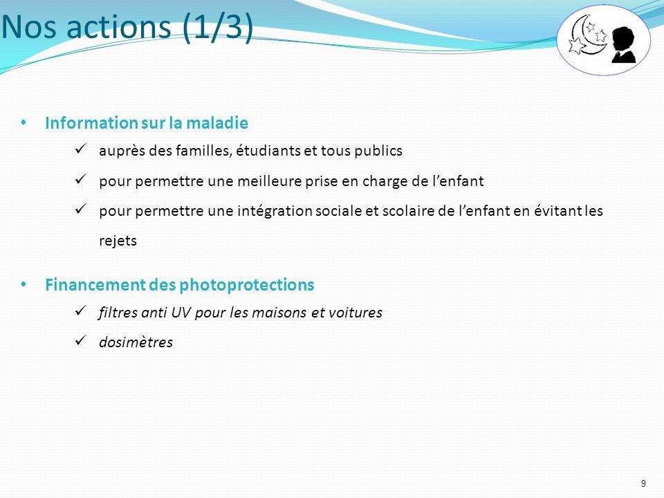 9 Nos actions (1/3) Information sur la maladie auprès des familles, étudiants et tous publics pour permettre une meilleure prise en charge de lenfant